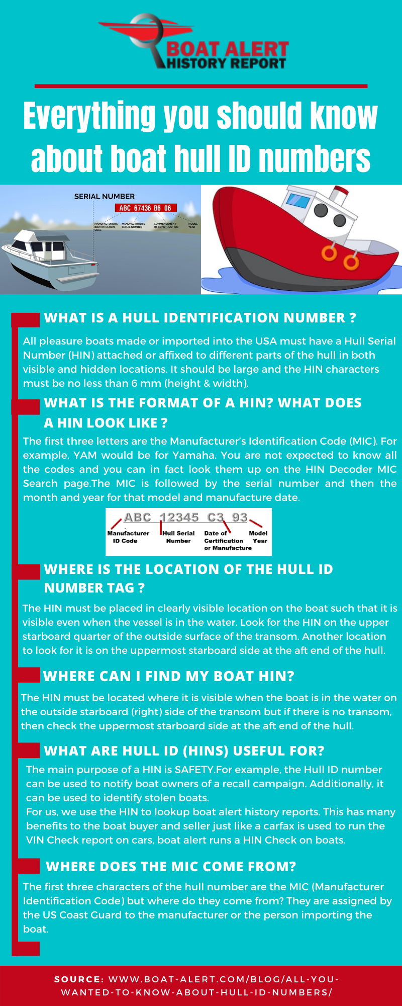 all about boat hin numbers